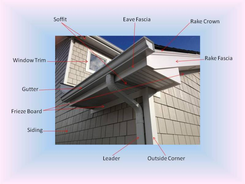 Remodeling Language From Good Guys Contracting